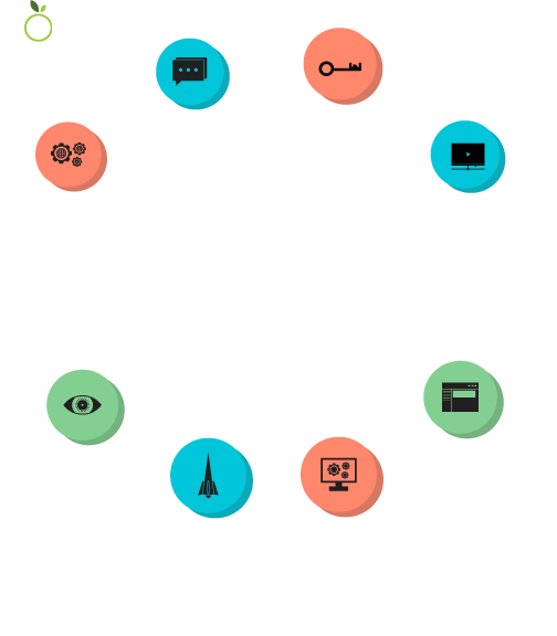 SEM Lifecycle