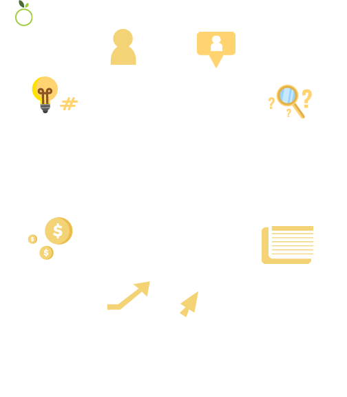 SMM Lifecycle